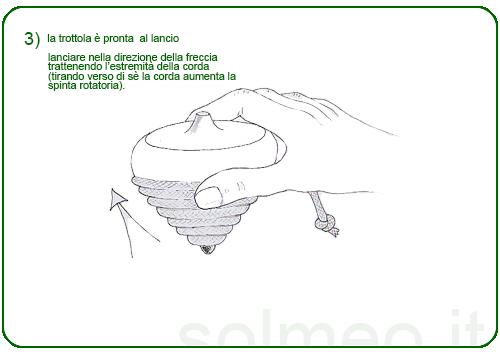 Istruzioni lancio trottola Solmeo